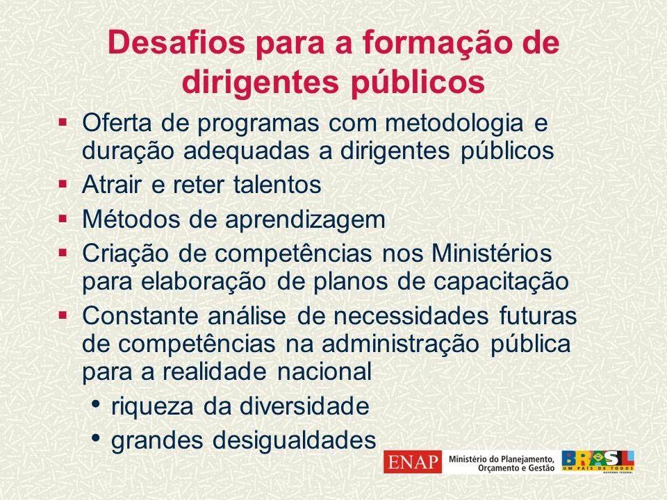 Desafios para a formação de dirigentes públicos