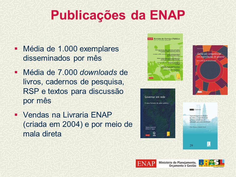 Publicações da ENAP Média de 1.000 exemplares disseminados por mês