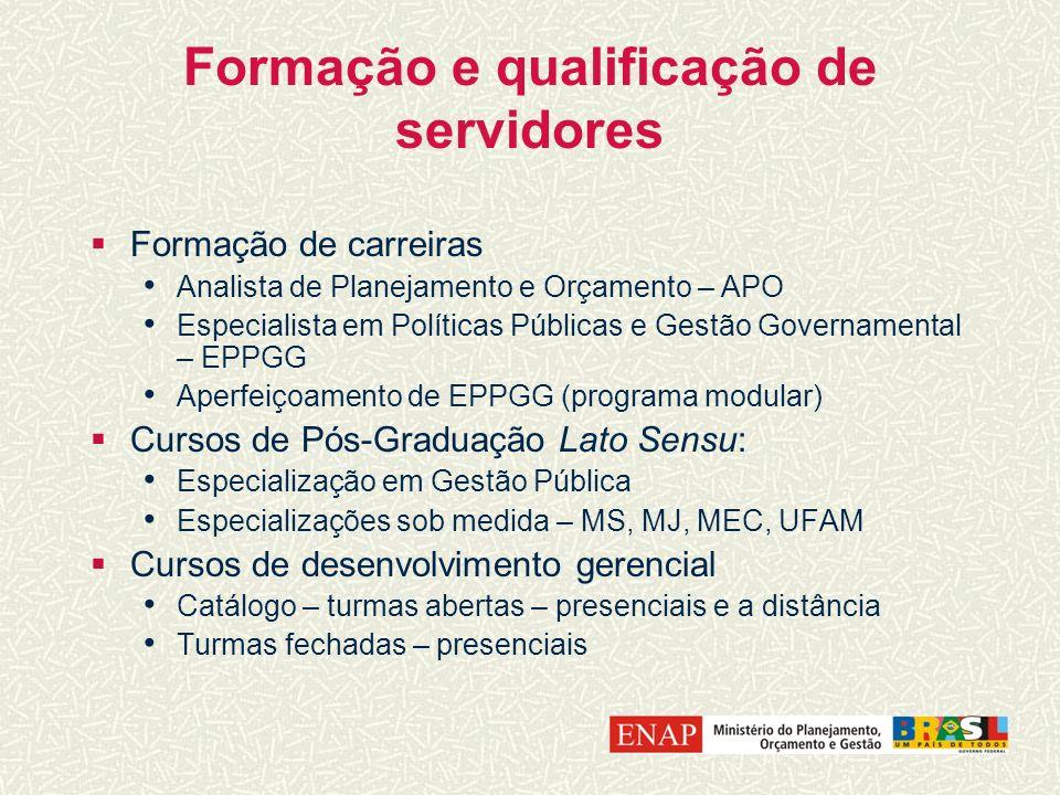 Formação e qualificação de servidores