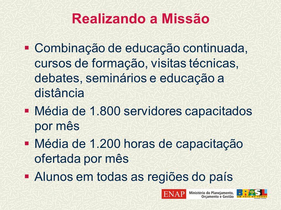 Realizando a MissãoCombinação de educação continuada, cursos de formação, visitas técnicas, debates, seminários e educação a distância.