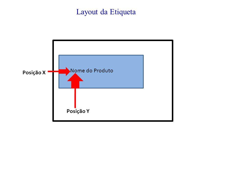 Layout da Etiqueta Nome do Produto Posição X Posição Y
