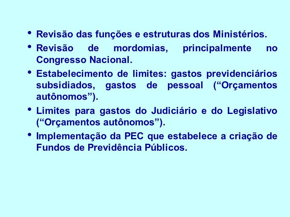 Revisão das funções e estruturas dos Ministérios.