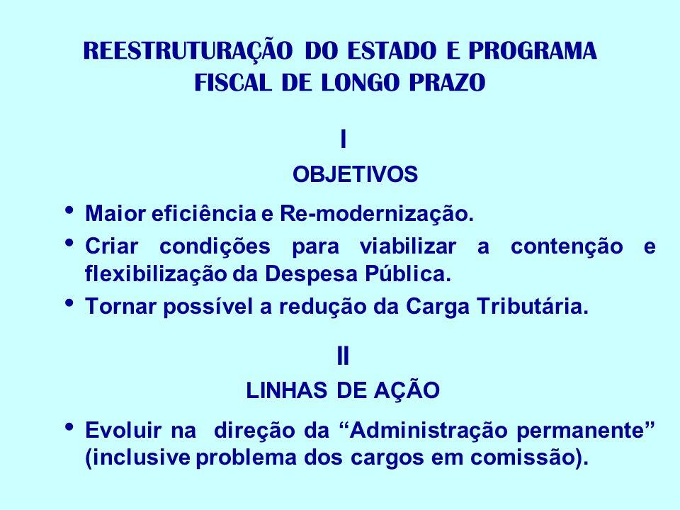 REESTRUTURAÇÃO DO ESTADO E PROGRAMA FISCAL DE LONGO PRAZO