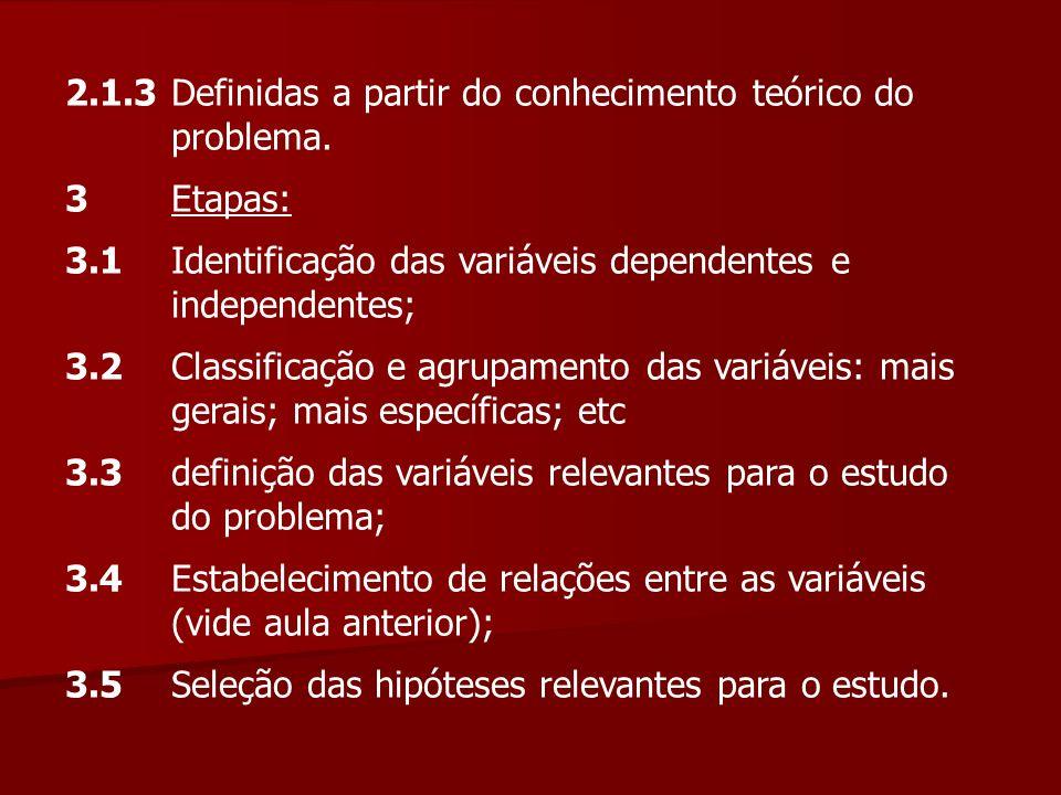 2.1.3 Definidas a partir do conhecimento teórico do problema.