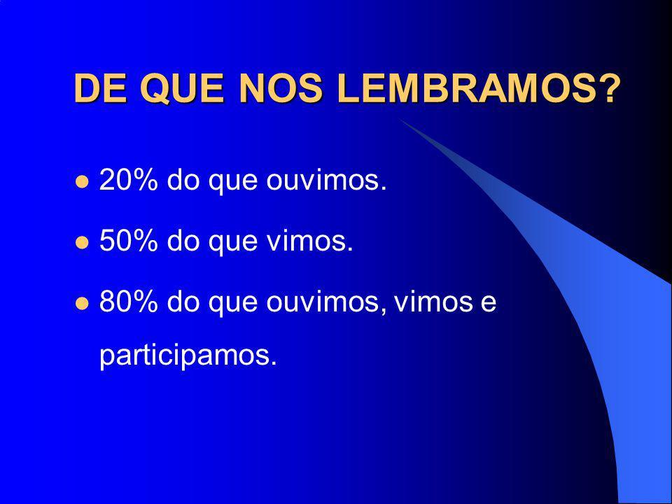 DE QUE NOS LEMBRAMOS 20% do que ouvimos. 50% do que vimos.