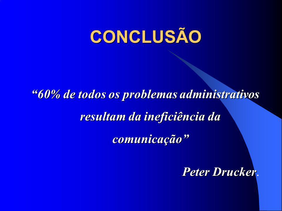 CONCLUSÃO 60% de todos os problemas administrativos resultam da ineficiência da comunicação Peter Drucker.