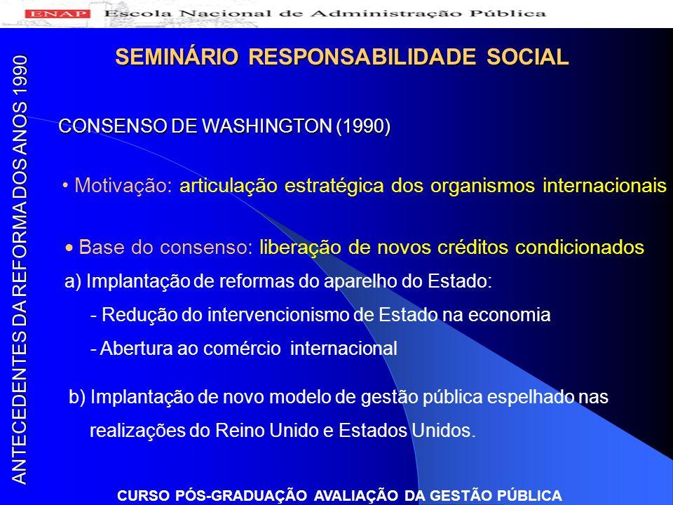SEMINÁRIO RESPONSABILIDADE SOCIAL CONSENSO DE WASHINGTON (1990)