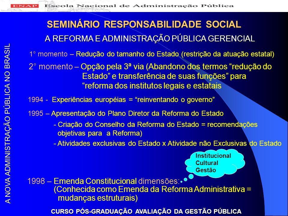 SEMINÁRIO RESPONSABILIDADE SOCIAL