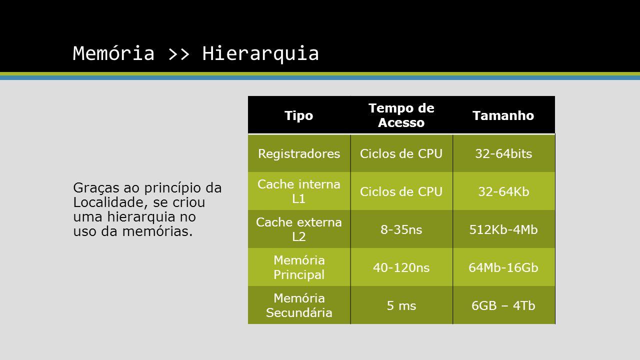 Memória >> Hierarquia