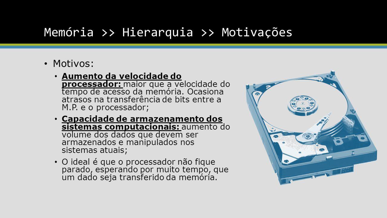 Memória >> Hierarquia >> Motivações