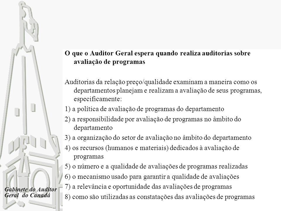 O que o Auditor Geral espera quando realiza auditorias sobre avaliação de programas