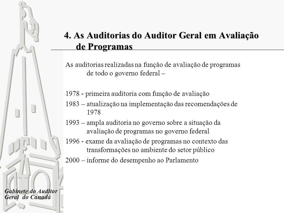 4. As Auditorias do Auditor Geral em Avaliação de Programas