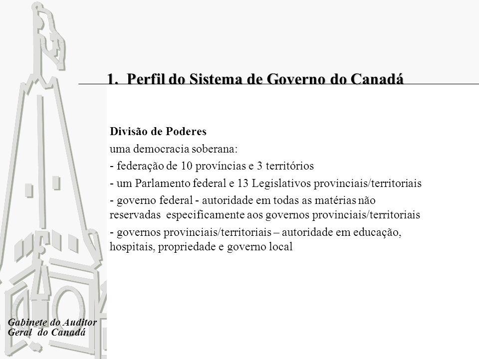 1. Perfil do Sistema de Governo do Canadá