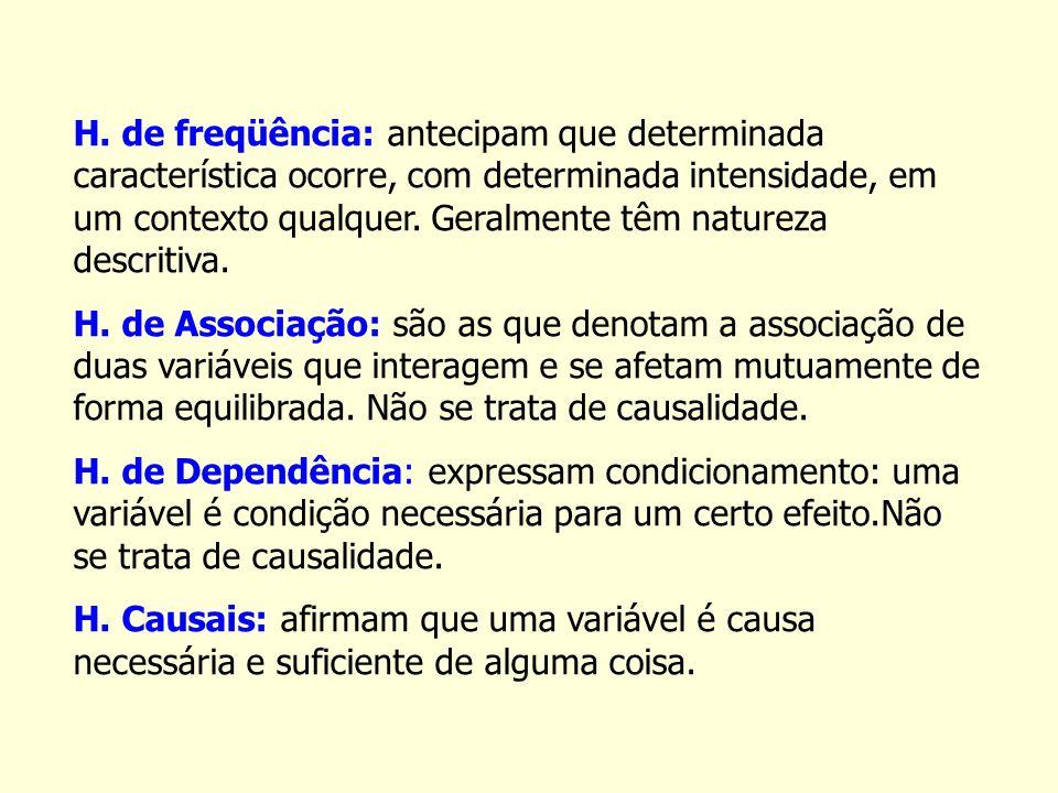 H. de freqüência: antecipam que determinada característica ocorre, com determinada intensidade, em um contexto qualquer. Geralmente têm natureza descritiva.