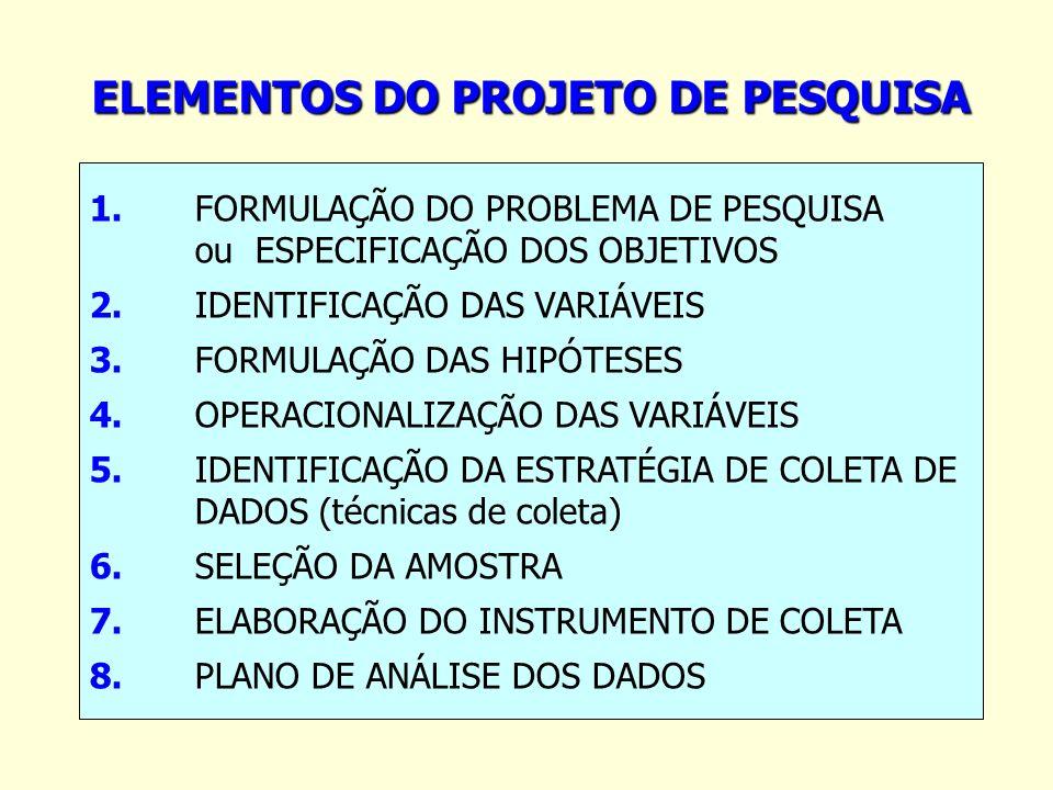 ELEMENTOS DO PROJETO DE PESQUISA