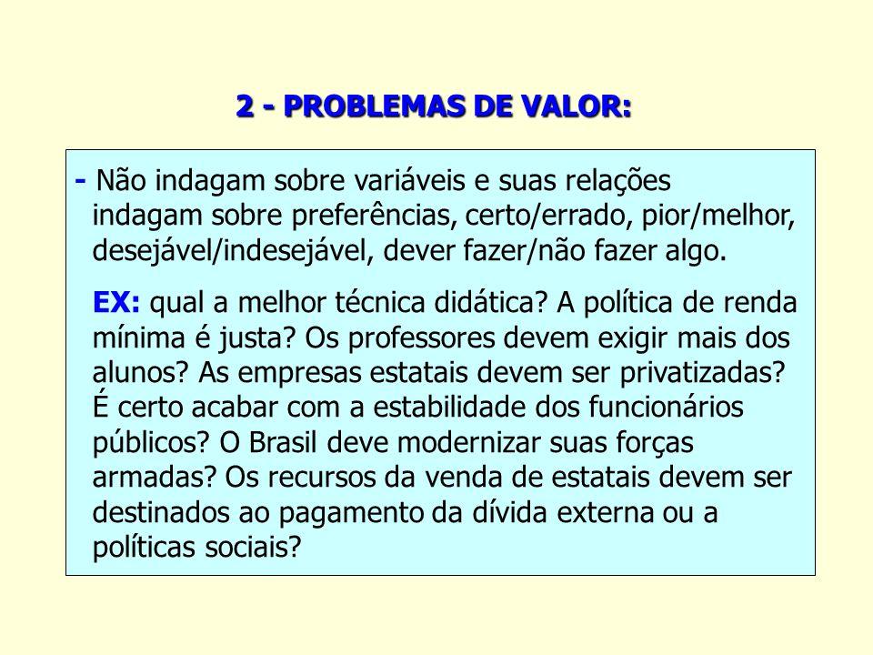 2 - PROBLEMAS DE VALOR:- Não indagam sobre variáveis e suas relações. indagam sobre preferências, certo/errado, pior/melhor,