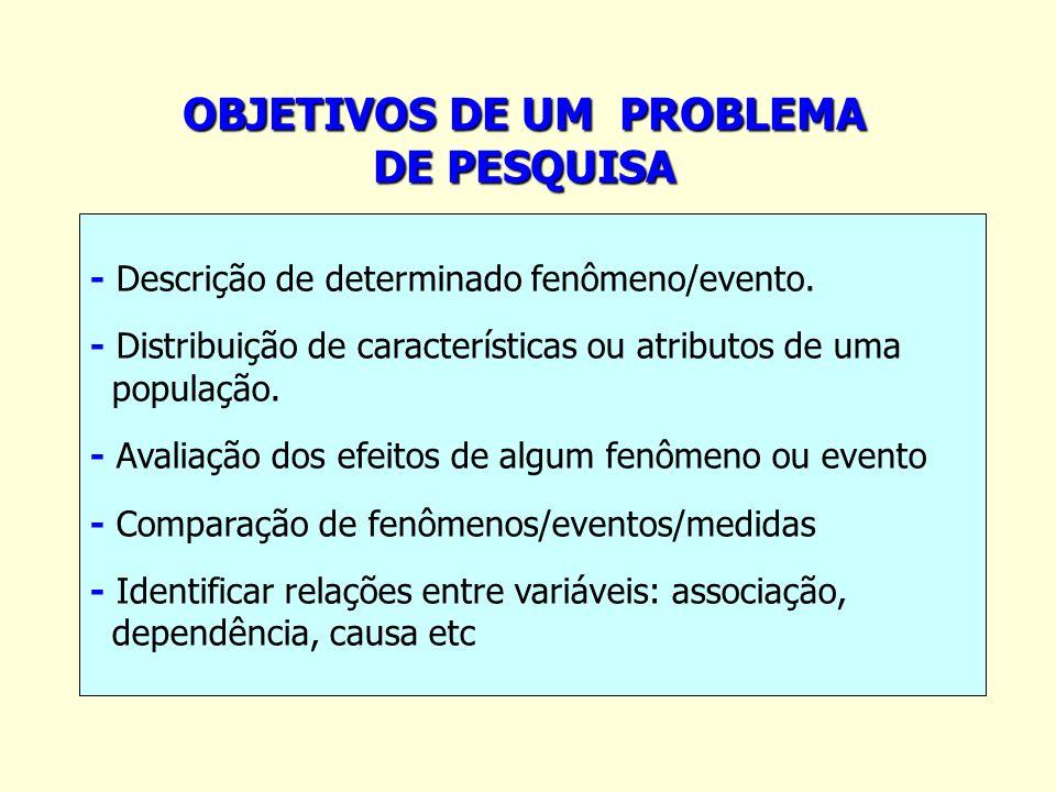 OBJETIVOS DE UM PROBLEMA