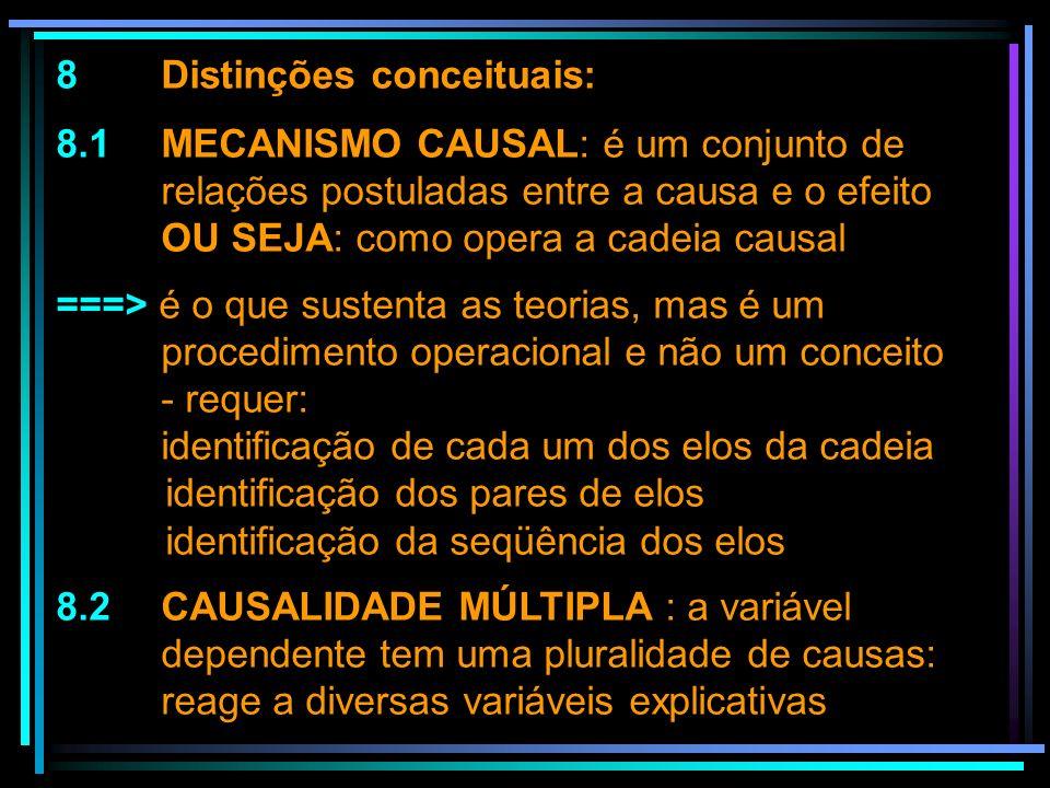8 Distinções conceituais: