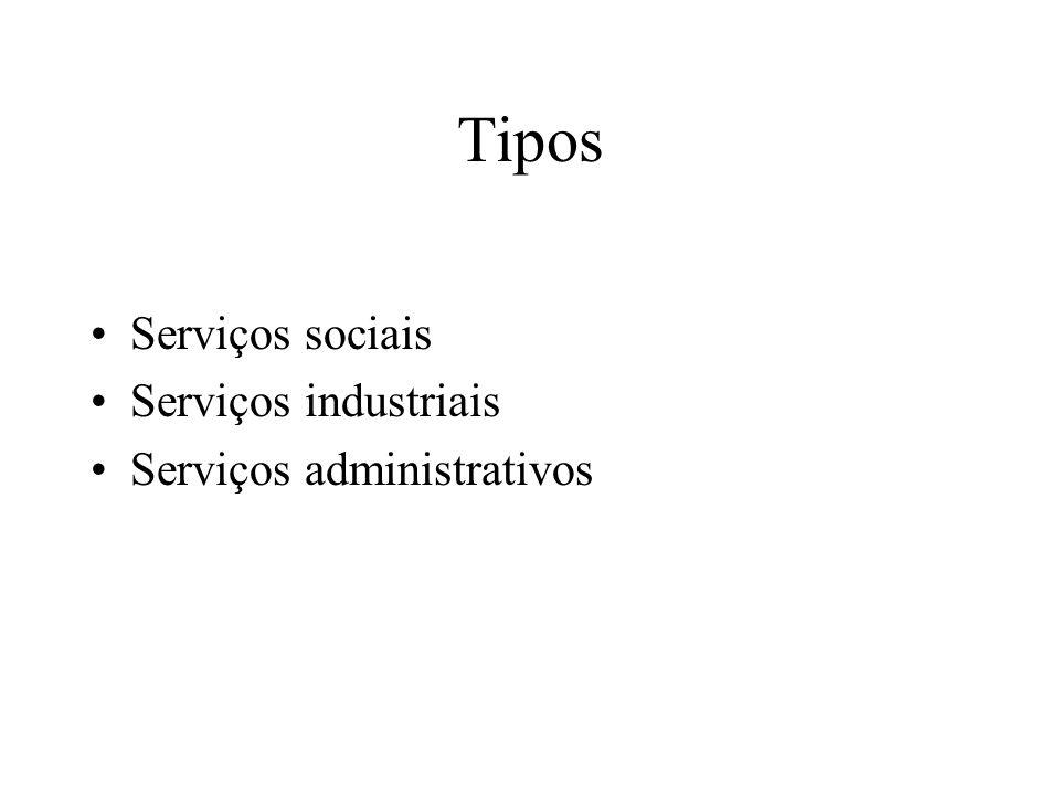 Tipos Serviços sociais Serviços industriais Serviços administrativos
