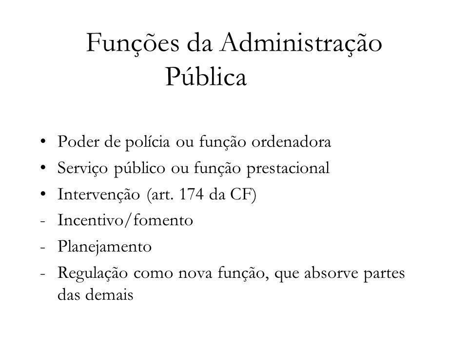 Funções da Administração Pública