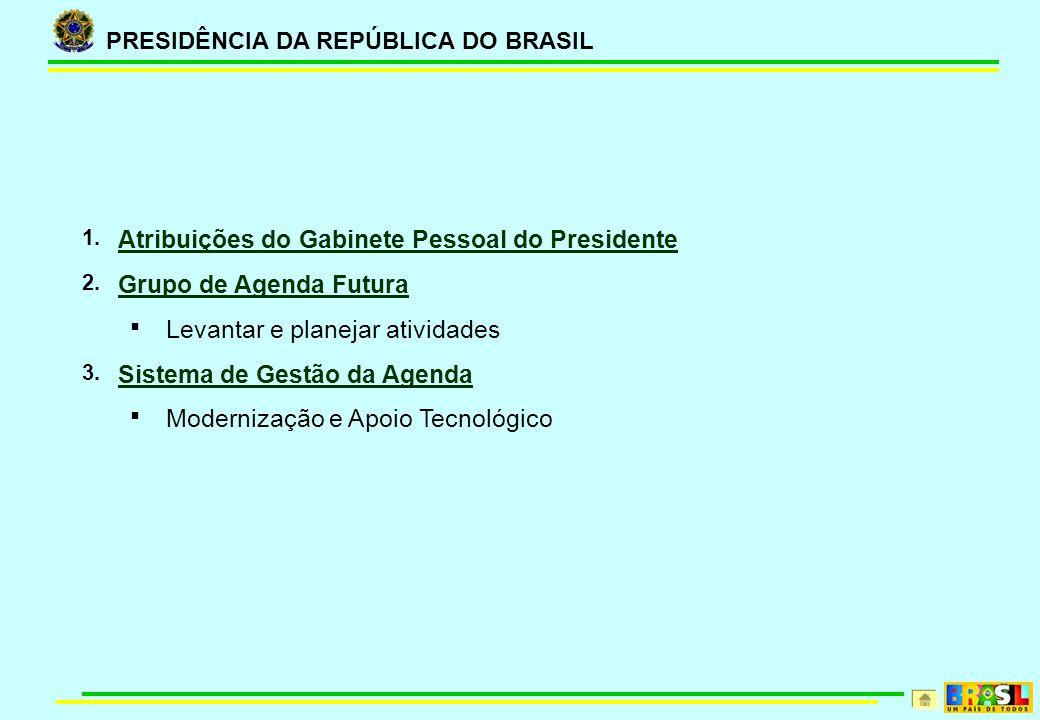 Atribuições do Gabinete Pessoal do Presidente