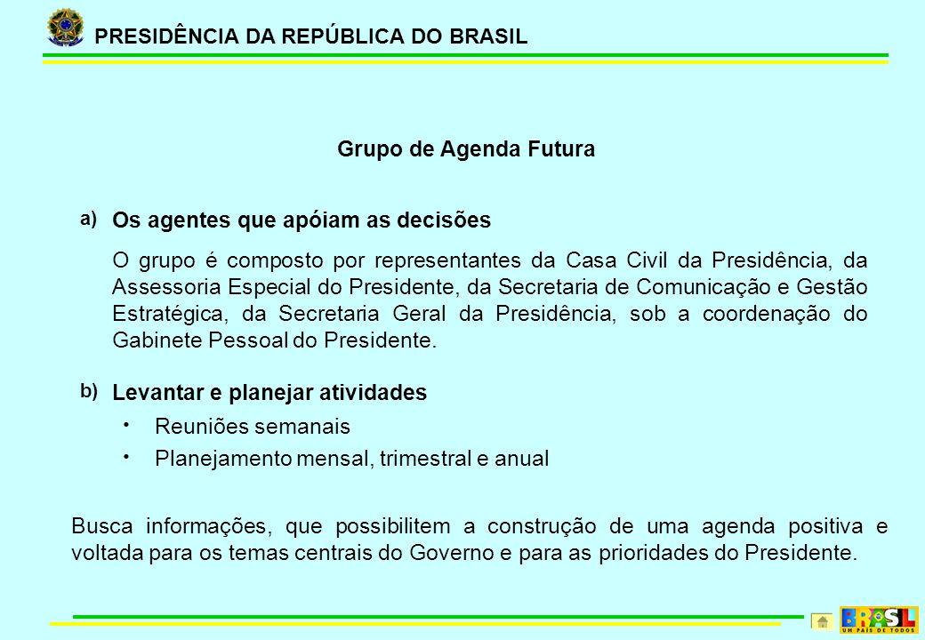 Grupo de Agenda Futura Os agentes que apóiam as decisões.