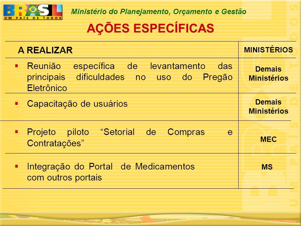 AÇÕES ESPECÍFICAS A REALIZAR