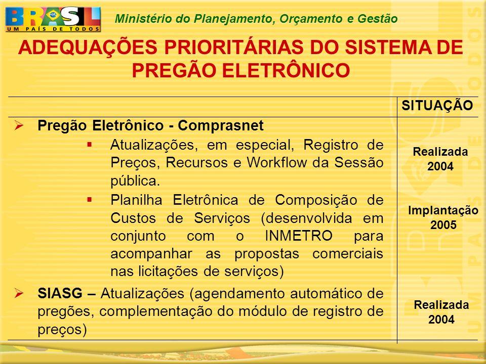 ADEQUAÇÕES PRIORITÁRIAS DO SISTEMA DE PREGÃO ELETRÔNICO