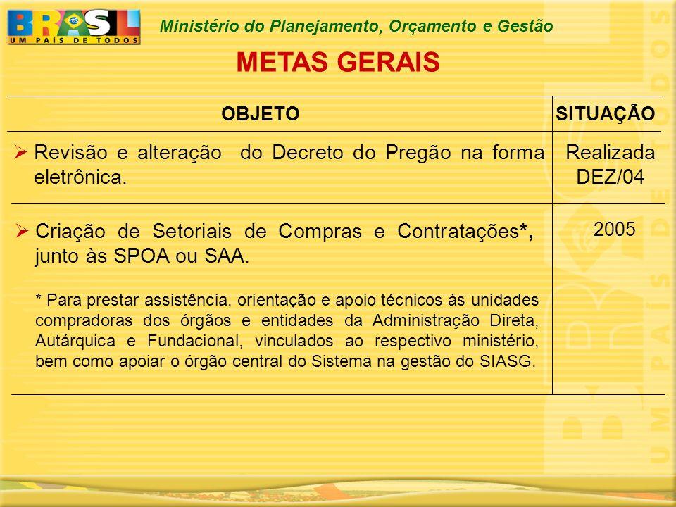 METAS GERAIS OBJETO. SITUAÇÃO. Revisão e alteração do Decreto do Pregão na forma eletrônica. Realizada DEZ/04.