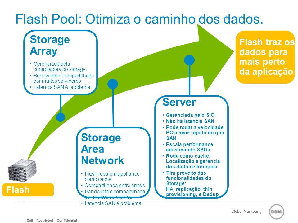 Flash Pool: Otimiza o caminho dos dados.