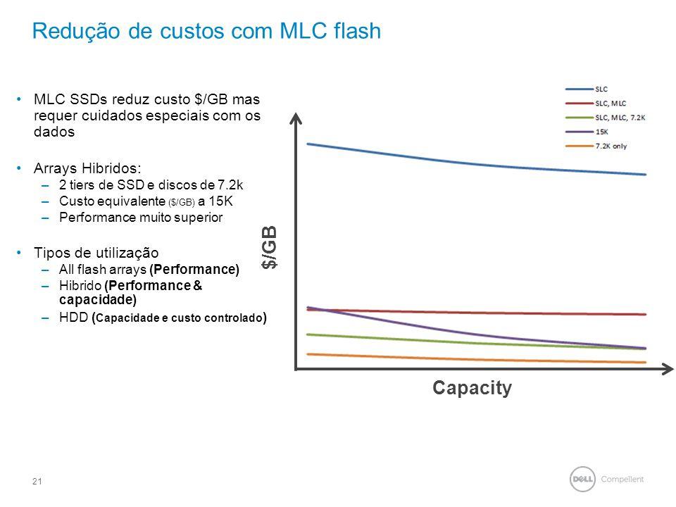 Redução de custos com MLC flash