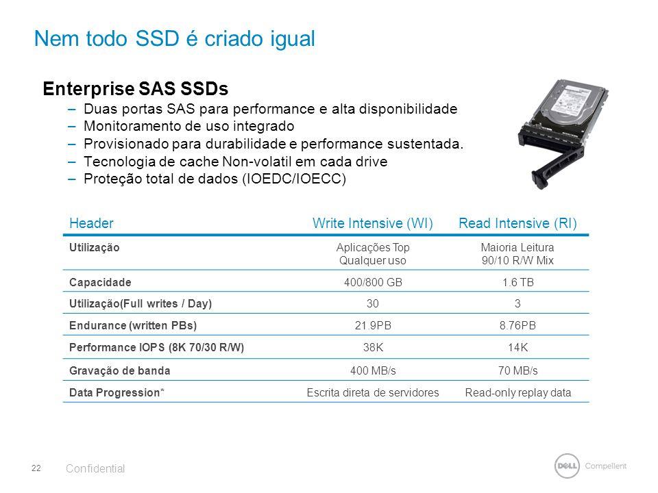 Nem todo SSD é criado igual