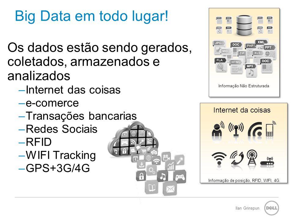 Big Data em todo lugar! Informação Não Estruturada. Os dados estão sendo gerados, coletados, armazenados e analizados.