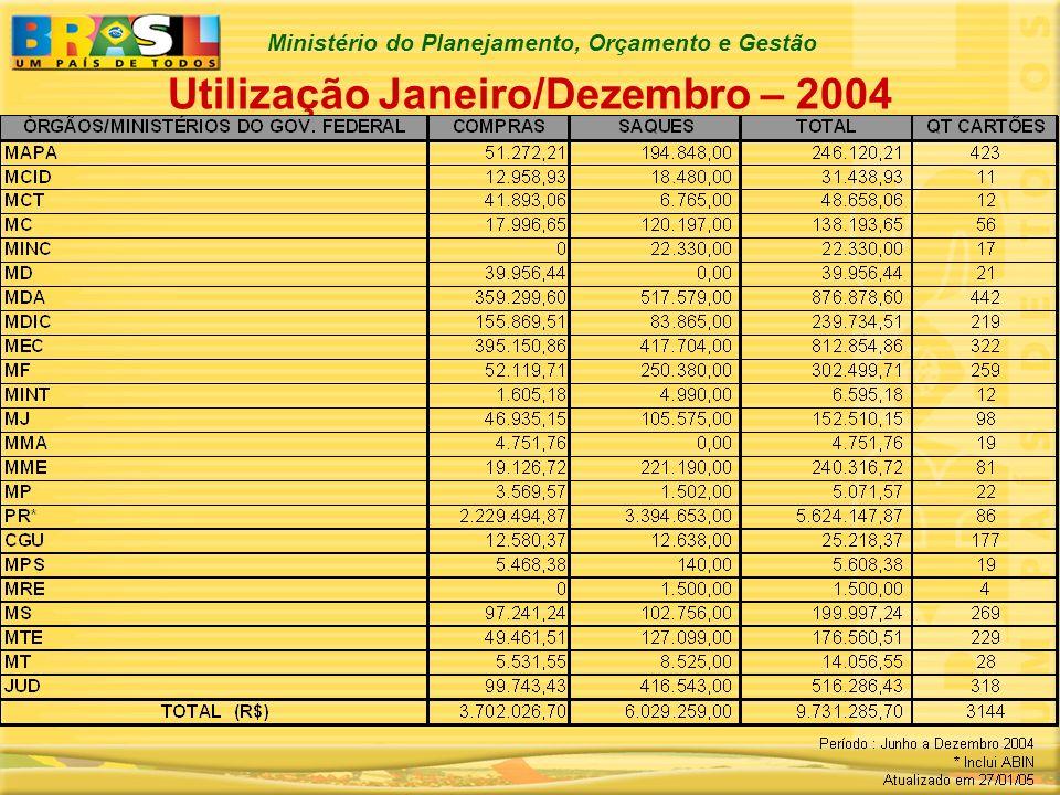 Utilização Janeiro/Dezembro – 2004