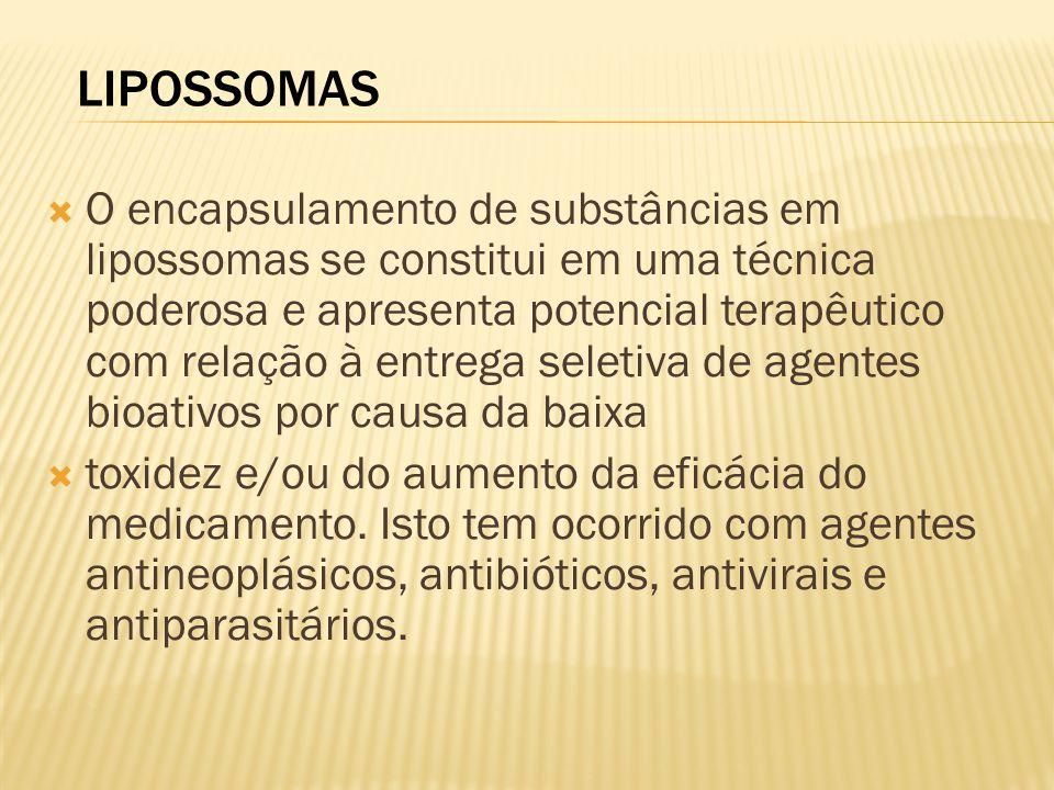 LIPOSSOMAS
