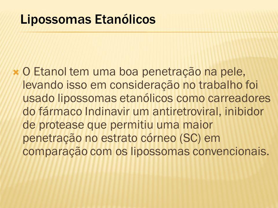 Lipossomas Etanólicos