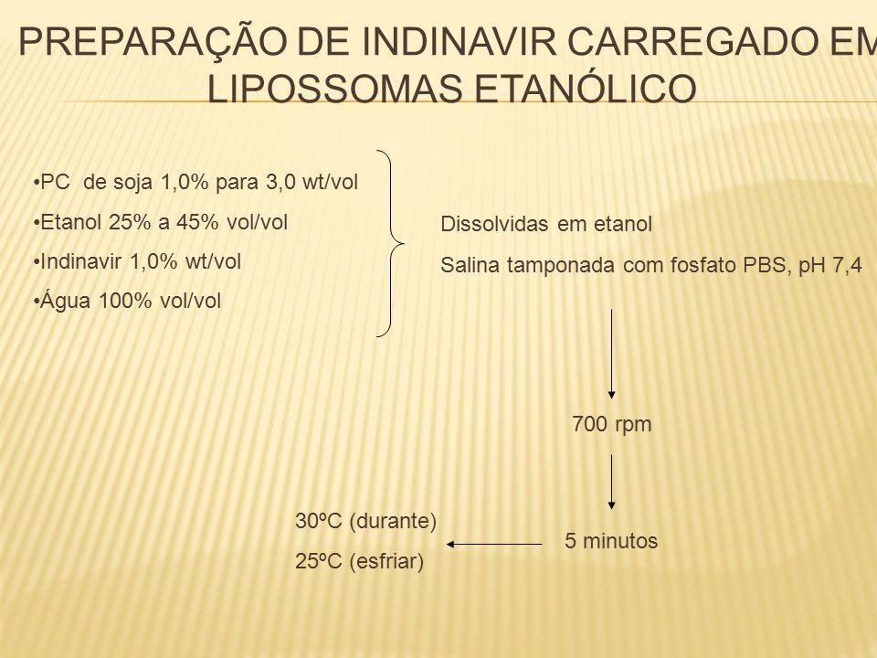 PREPARAÇÃO DE INDINAVIR CARREGADO EM LIPOSSOMAS ETANÓLICO
