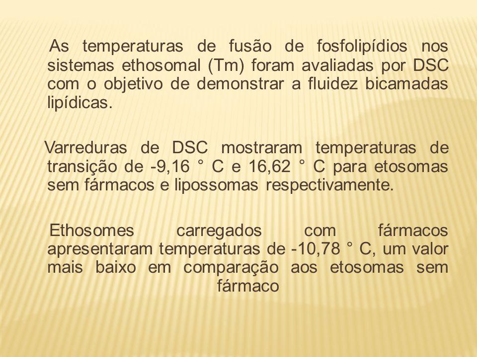As temperaturas de fusão de fosfolipídios nos sistemas ethosomal (Tm) foram avaliadas por DSC com o objetivo de demonstrar a fluidez bicamadas lipídicas.