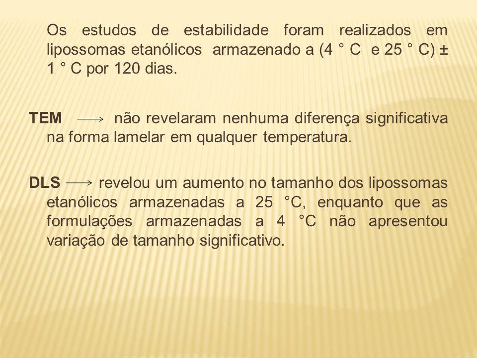 Os estudos de estabilidade foram realizados em lipossomas etanólicos armazenado a (4 ° C e 25 ° C) ± 1 ° C por 120 dias.
