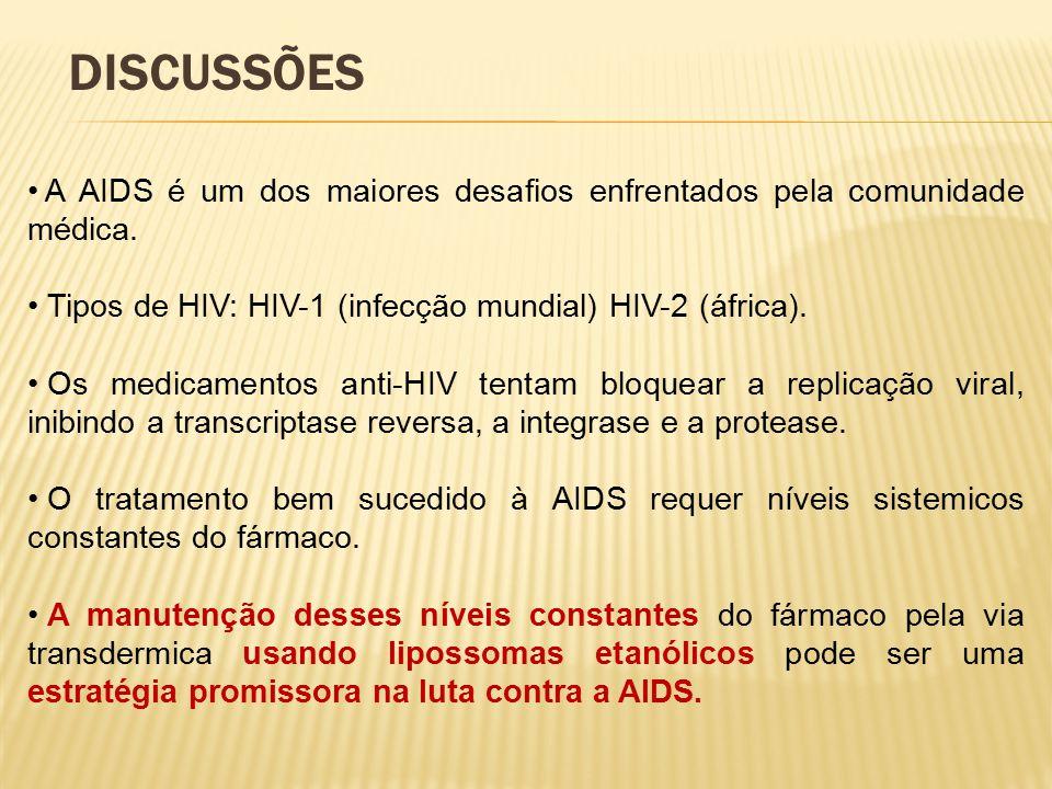 DISCUSSÕES A AIDS é um dos maiores desafios enfrentados pela comunidade médica. Tipos de HIV: HIV-1 (infecção mundial) HIV-2 (áfrica).
