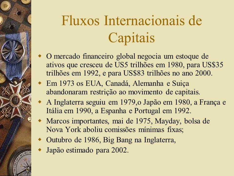 Fluxos Internacionais de Capitais