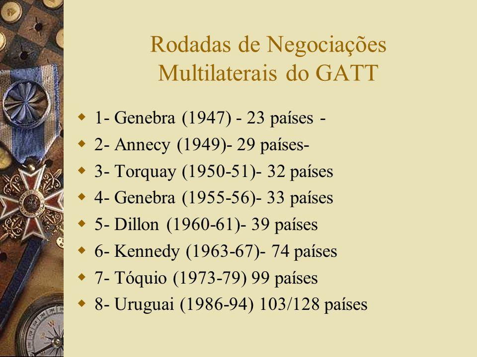 Rodadas de Negociações Multilaterais do GATT