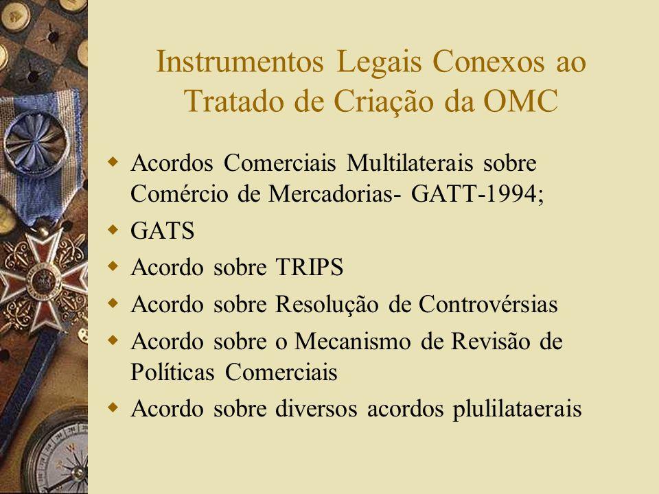 Instrumentos Legais Conexos ao Tratado de Criação da OMC