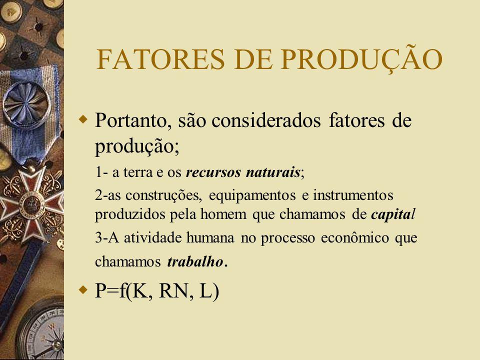 FATORES DE PRODUÇÃO Portanto, são considerados fatores de produção;