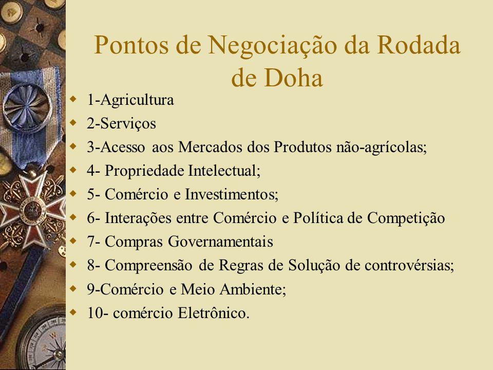 Pontos de Negociação da Rodada de Doha