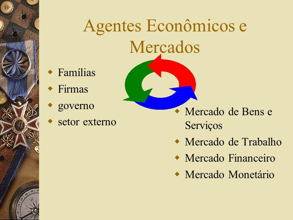 Agentes Econômicos e Mercados