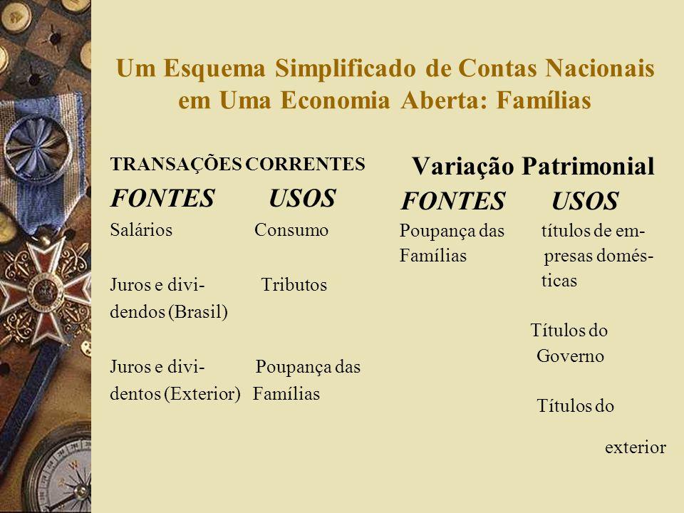 Um Esquema Simplificado de Contas Nacionais em Uma Economia Aberta: Famílias