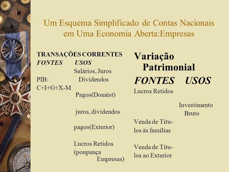 Variação Patrimonial FONTES USOS