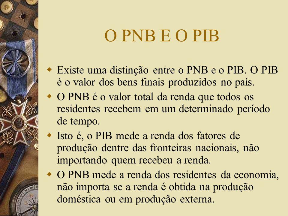 O PNB E O PIB Existe uma distinção entre o PNB e o PIB. O PIB é o valor dos bens finais produzidos no país.