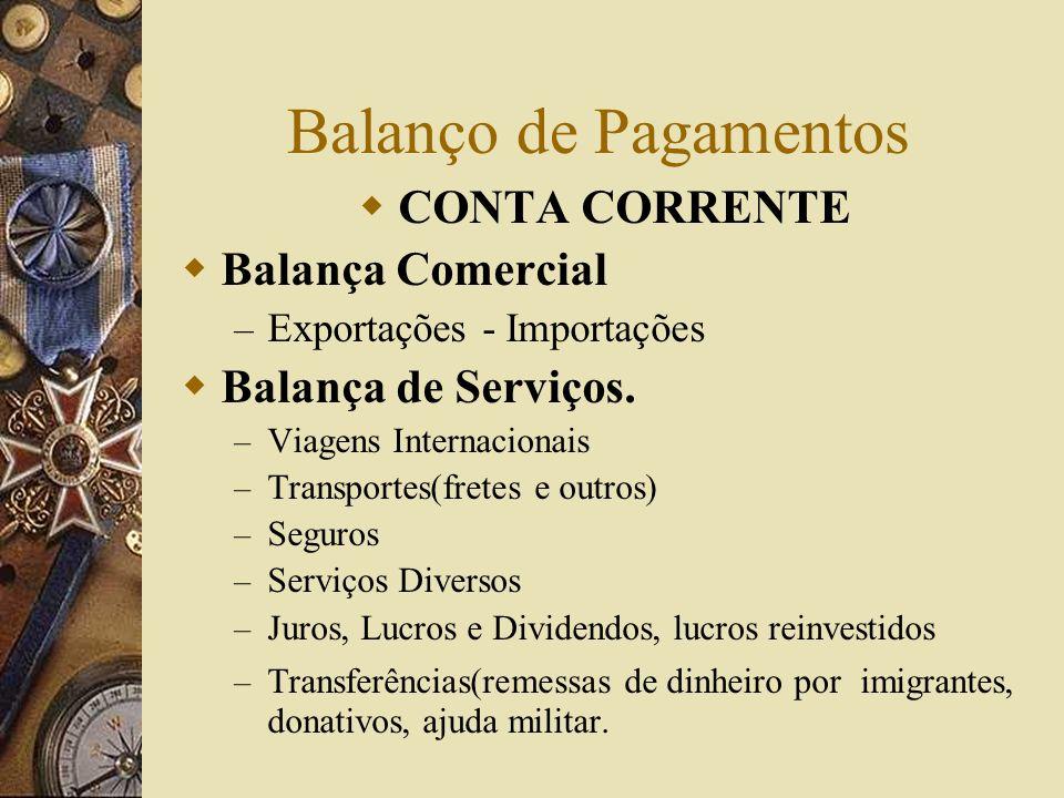 Balanço de Pagamentos CONTA CORRENTE Balança Comercial